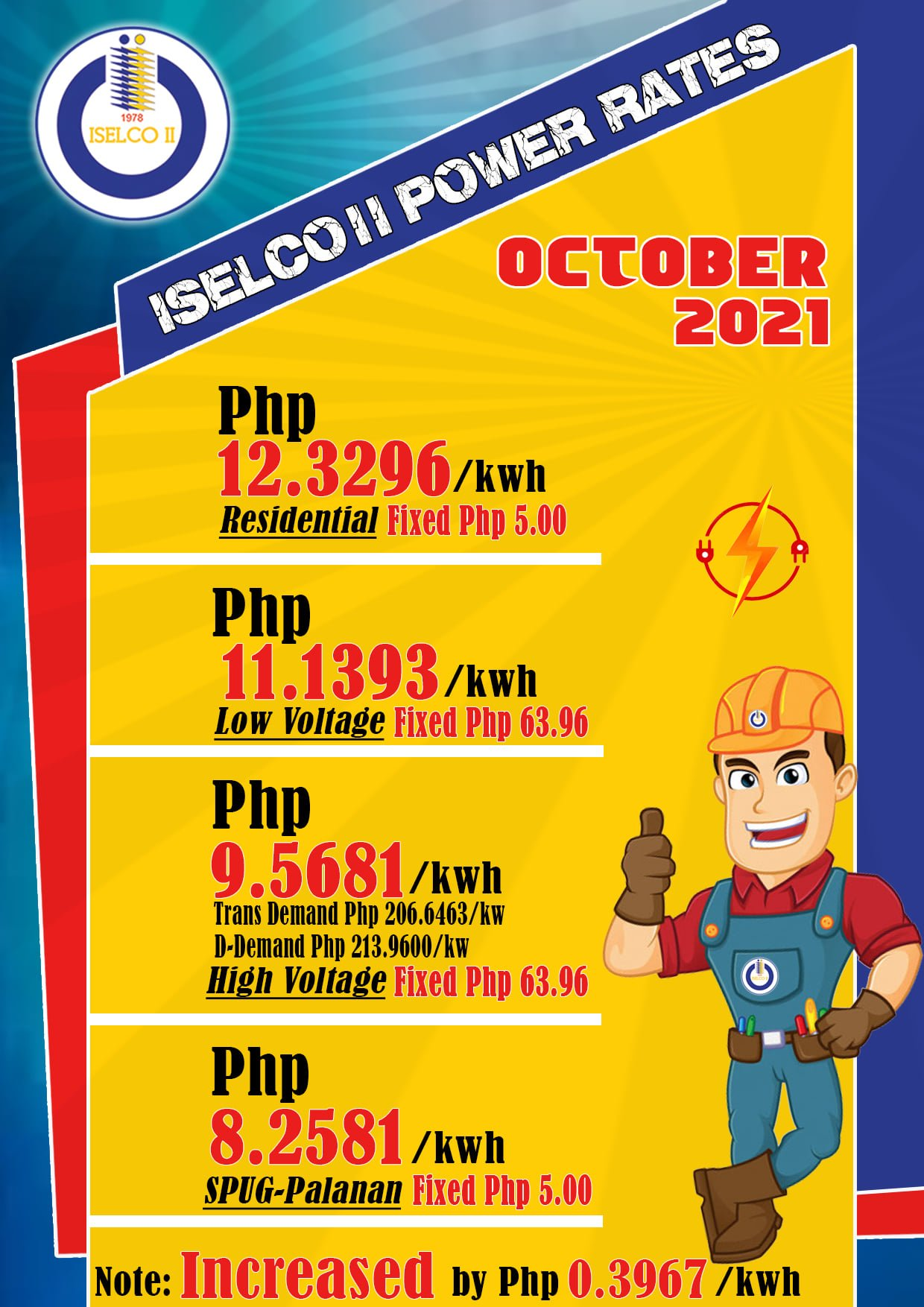Iselco II Power Rates as of October 2021